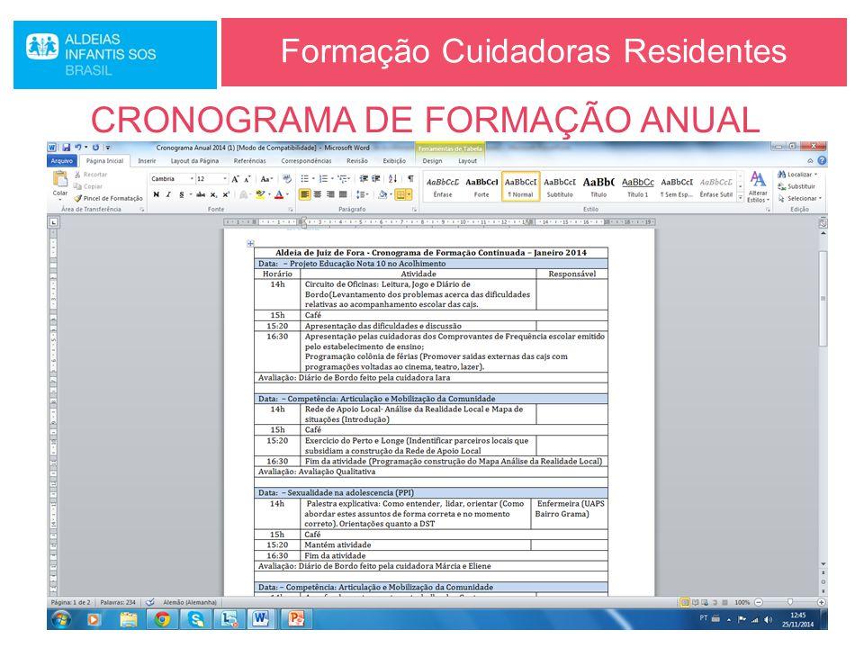 Formação Cuidadoras Residentes CRONOGRAMA DE FORMAÇÃO ANUAL