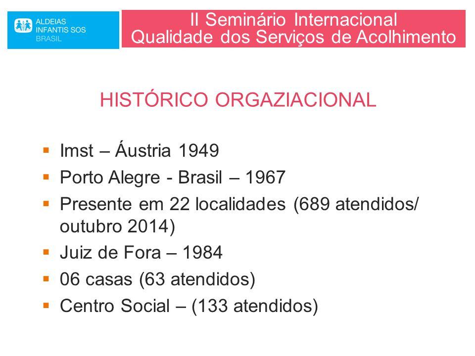 II Seminário Internacional Qualidade dos Serviços de Acolhimento  Imst – Áustria 1949  Porto Alegre - Brasil – 1967  Presente em 22 localidades (68