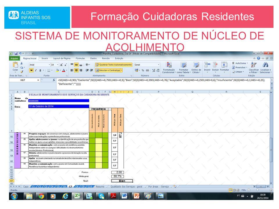 Formação Cuidadoras Residentes SISTEMA DE MONITORAMENTO DE NÚCLEO DE ACOLHIMENTO
