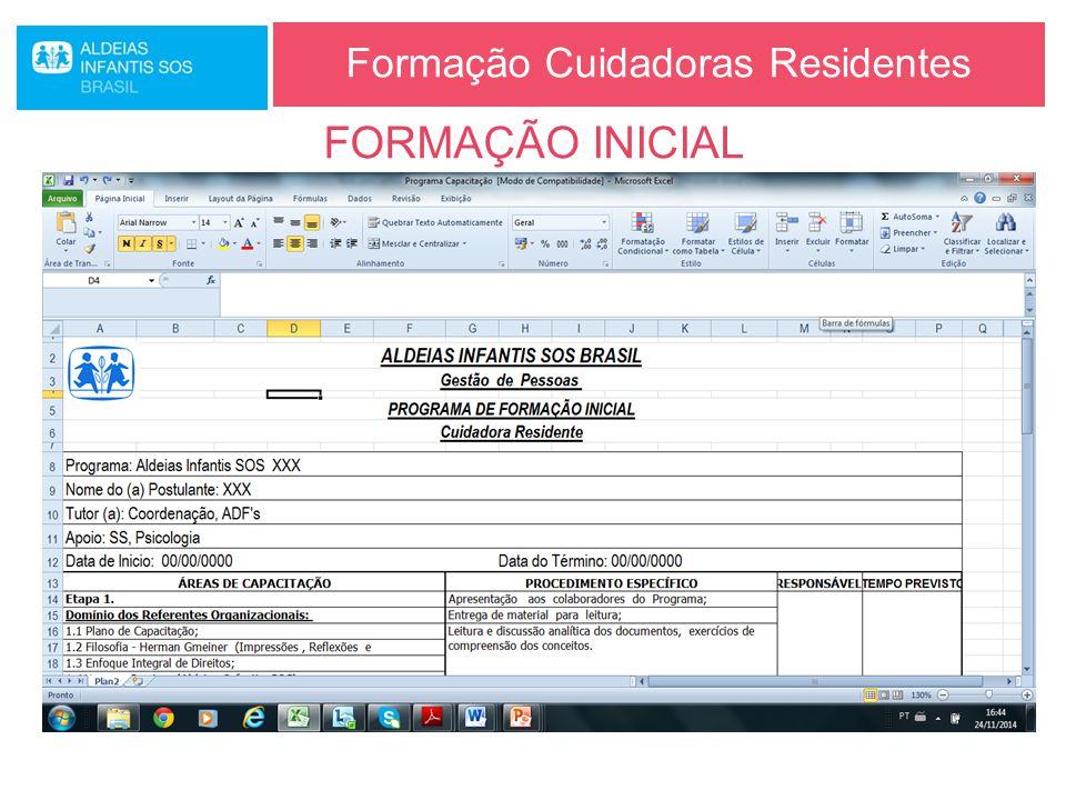 Formação Cuidadoras Residentes FORMAÇÃO INICIAL