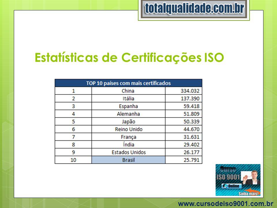 Estatísticas de Certificações ISO www.cursodeiso9001.com.br
