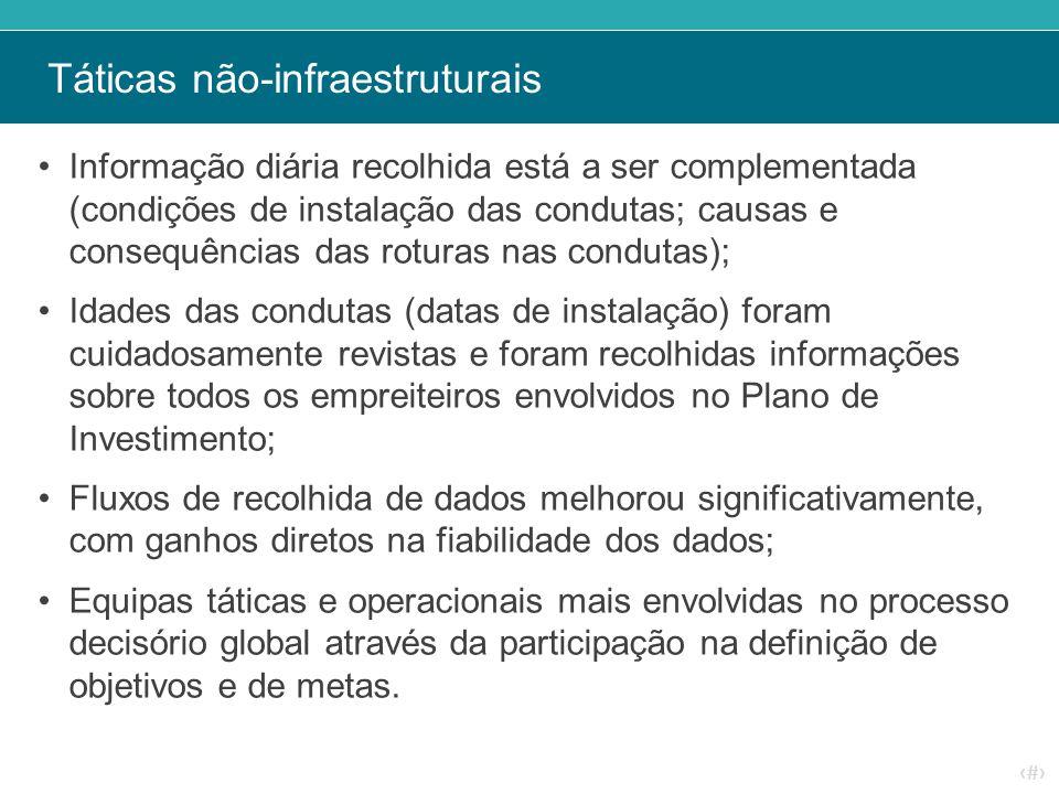 ‹#› Táticas não-infraestruturais Informação diária recolhida está a ser complementada (condições de instalação das condutas; causas e consequências da