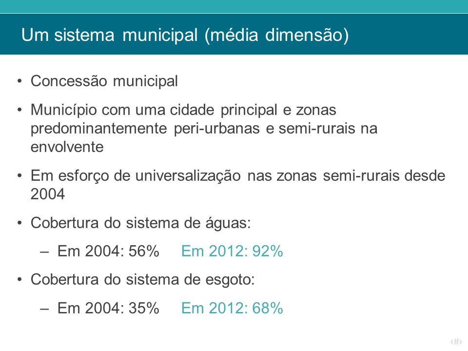 ‹#› Um sistema municipal (média dimensão) Concessão municipal Município com uma cidade principal e zonas predominantemente peri-urbanas e semi-rurais na envolvente Em esforço de universalização nas zonas semi-rurais desde 2004 Cobertura do sistema de águas: –Em 2004: 56% Em 2012: 92% Cobertura do sistema de esgoto: –Em 2004: 35% Em 2012: 68%