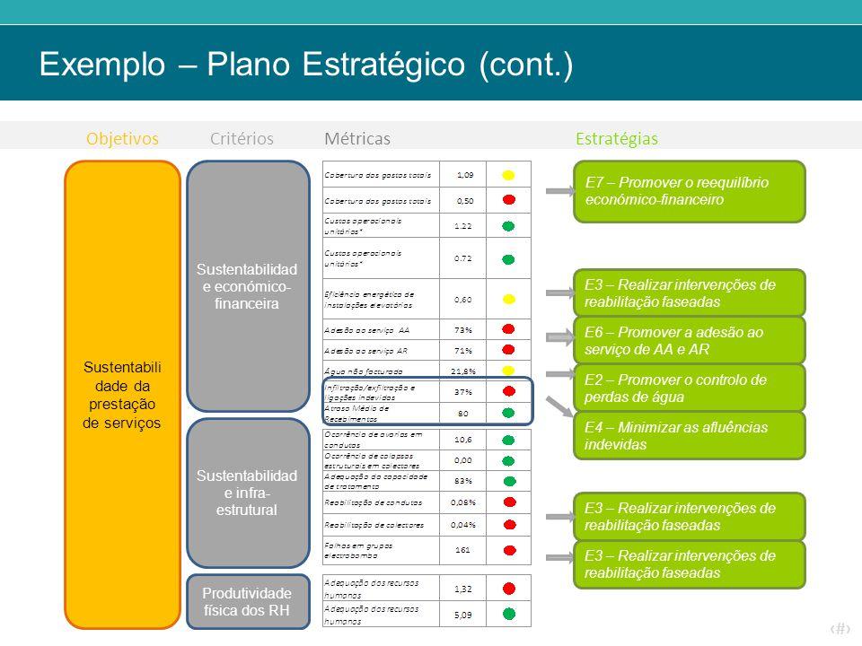 ‹#› Exemplo – Plano Estratégico (cont.) Sustentabilidad e económico- financeira Sustentabilidad e infra- estrutural Sustentabili dade da prestação de