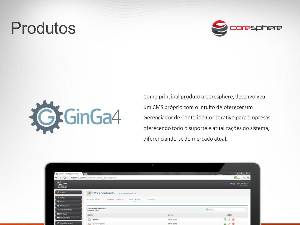 Como principal produto a Coresphere, desenvolveu um CMS próprio com o intuito de oferecer um Gerenciador de Conteúdo Corporativo para empresas, oferec