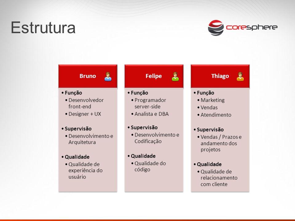Bruno Função Desenvolvedor front-end Designer + UX Supervisão Desenvolvimento e Arquitetura Qualidade Qualidade de experiência do usuário Felipe Funçã