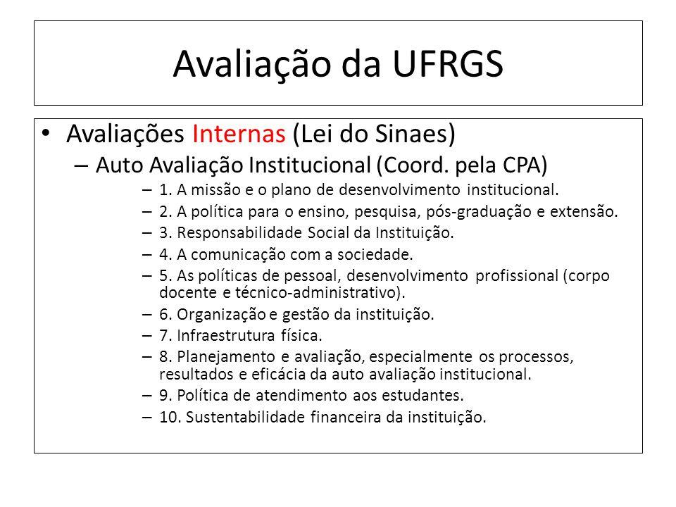 Avaliação da UFRGS Avaliações Internas (Lei do Sinaes) – Auto Avaliação Institucional (Coord.