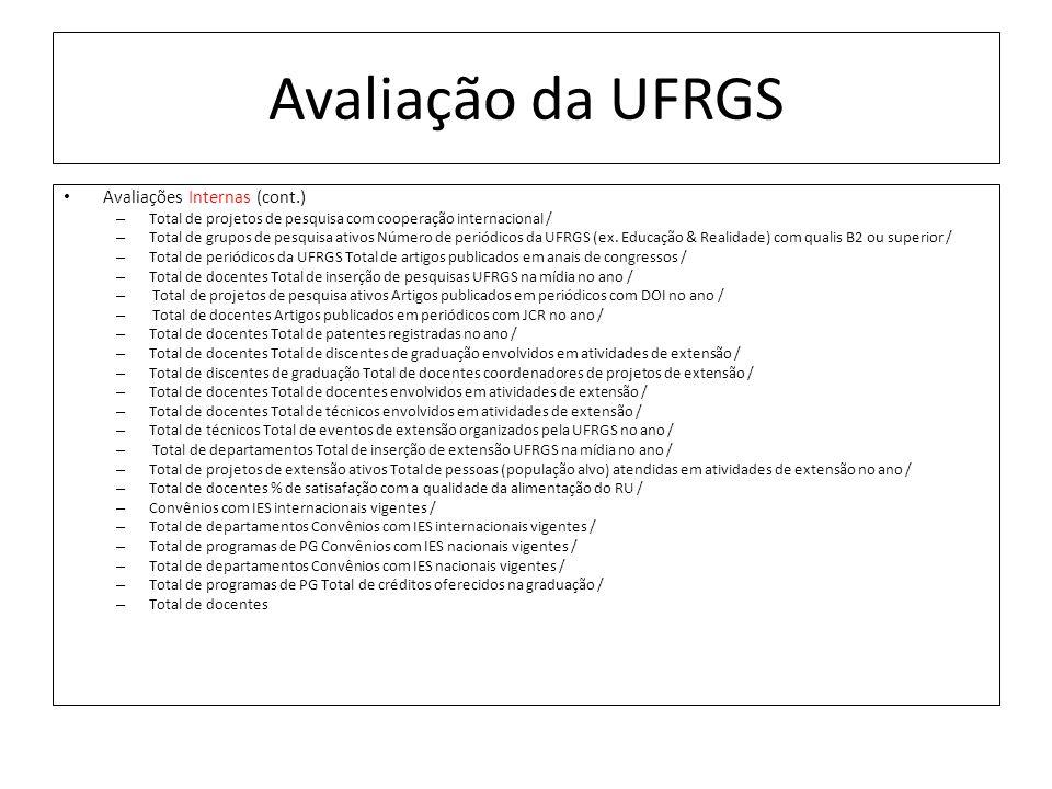 Avaliação da UFRGS Avaliações Internas (cont.) – Total de projetos de pesquisa com cooperação internacional / – Total de grupos de pesquisa ativos Número de periódicos da UFRGS (ex.