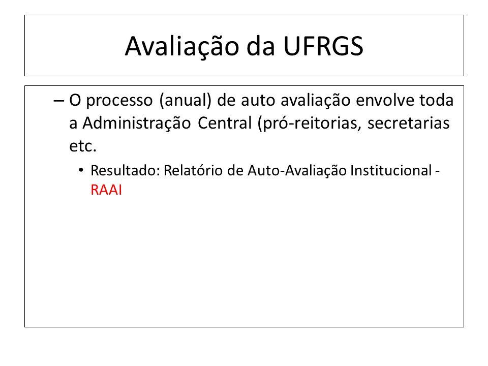 Avaliação da UFRGS – O processo (anual) de auto avaliação envolve toda a Administração Central (pró-reitorias, secretarias etc.