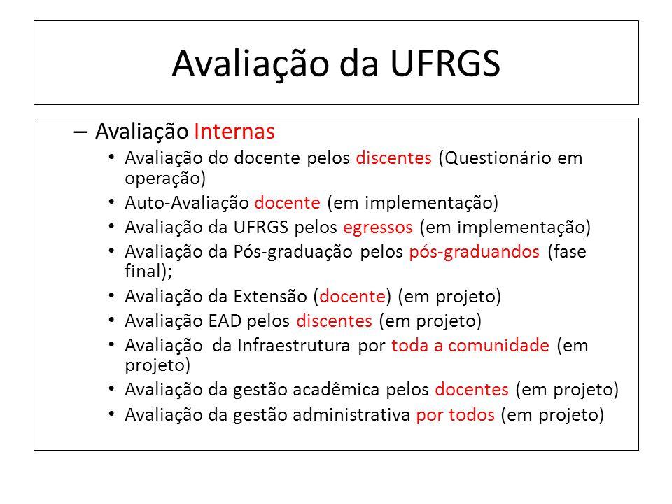 Avaliação da UFRGS – Avaliação Internas Avaliação do docente pelos discentes (Questionário em operação) Auto-Avaliação docente (em implementação) Avaliação da UFRGS pelos egressos (em implementação) Avaliação da Pós-graduação pelos pós-graduandos (fase final); Avaliação da Extensão (docente) (em projeto) Avaliação EAD pelos discentes (em projeto) Avaliação da Infraestrutura por toda a comunidade (em projeto) Avaliação da gestão acadêmica pelos docentes (em projeto) Avaliação da gestão administrativa por todos (em projeto)