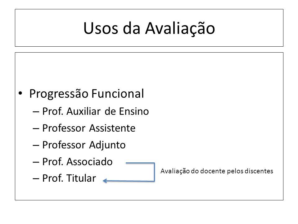 Usos da Avaliação Progressão Funcional – Prof.