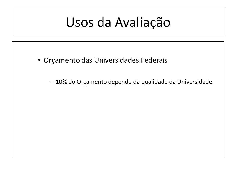 Usos da Avaliação Orçamento das Universidades Federais – 10% do Orçamento depende da qualidade da Universidade.