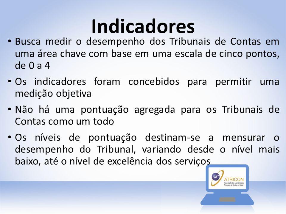 Indicadores Busca medir o desempenho dos Tribunais de Contas em uma área chave com base em uma escala de cinco pontos, de 0 a 4 Os indicadores foram c