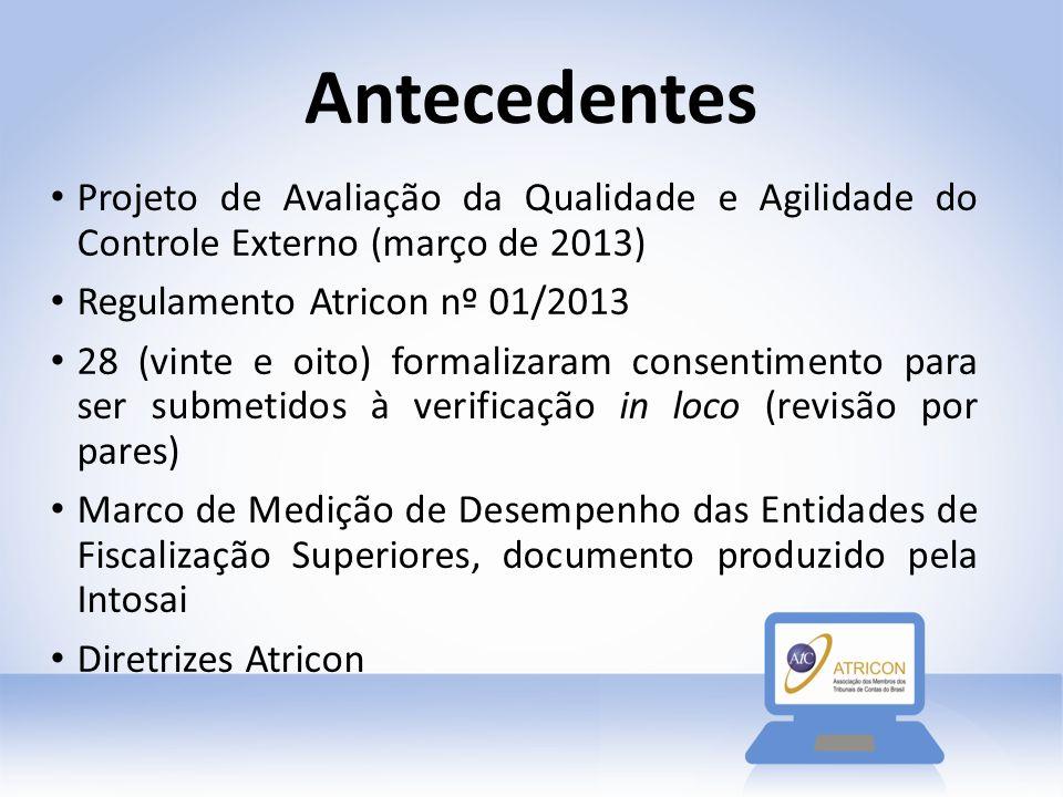 Antecedentes Projeto de Avaliação da Qualidade e Agilidade do Controle Externo (março de 2013) Regulamento Atricon nº 01/2013 28 (vinte e oito) formal