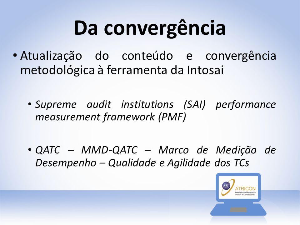 Da convergência Atualização do conteúdo e convergência metodológica à ferramenta da Intosai Supreme audit institutions (SAI) performance measurement f