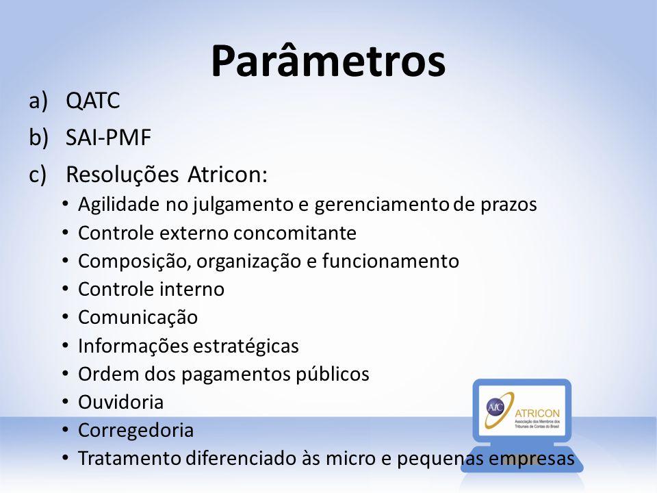 Parâmetros a)QATC b)SAI-PMF c)Resoluções Atricon: Agilidade no julgamento e gerenciamento de prazos Controle externo concomitante Composição, organiza