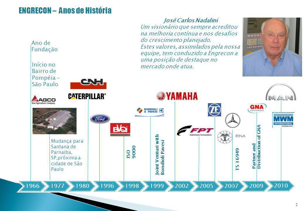 2 1966197719801996199819992002200520072009 2010 Ano de Fundação ISO 9000 TS 16949 José Carlos Nadalini Um visionário que sempre acreditou na melhoria