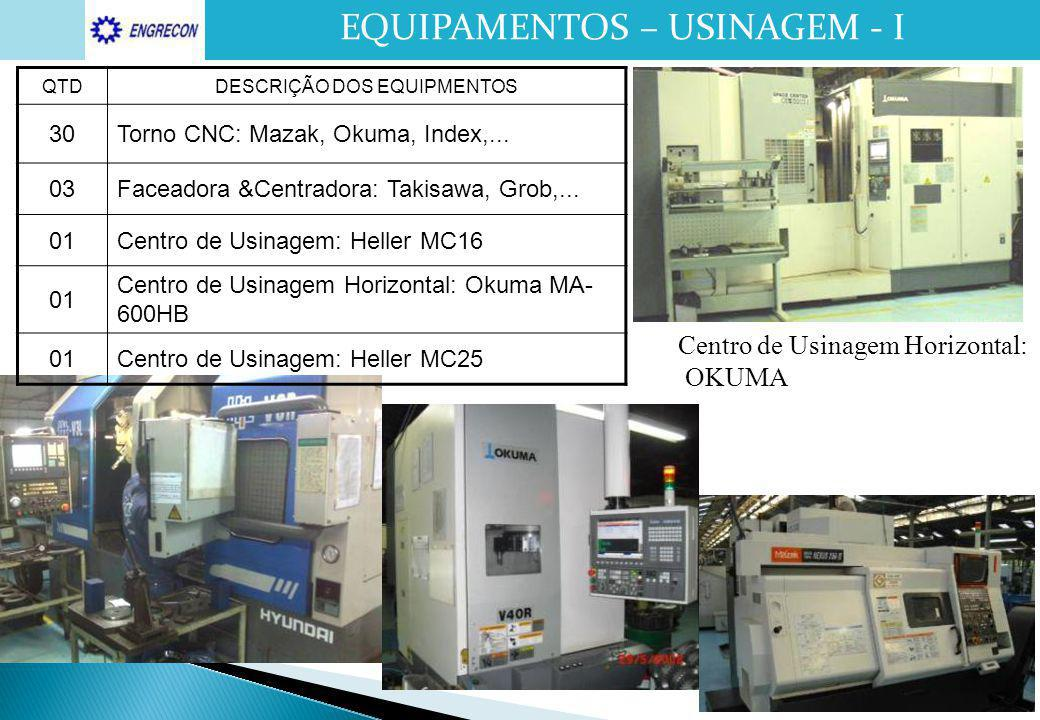 23 EQUIPAMENTOS – USINAGEM - I Centro de Usinagem Horizontal: OKUMA V3R&L QTDDESCRIÇÃO DOS EQUIPMENTOS 30Torno CNC: Mazak, Okuma, Index,...