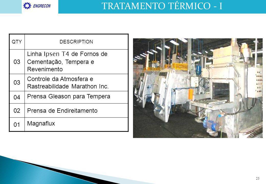 25 QTYDESCRIPTION 03 Linha Ipsen T4 de Fornos de Cementação, Tempera e Revenimento 03 Controle da Atmosfera e Rastreabilidade Marathon Inc. 04 Prensa