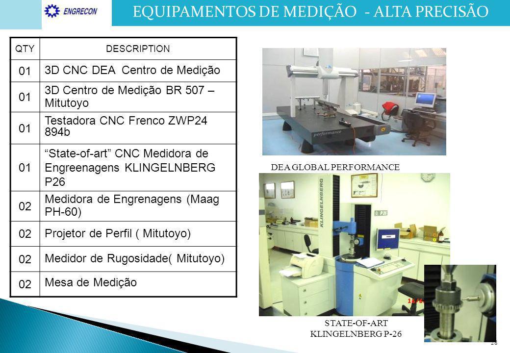 """28 QTYDESCRIPTION 01 3D CNC DEA Centro de Medição 01 3D Centro de Medição BR 507 – Mitutoyo 01 Testadora CNC Frenco ZWP24 894b 01 """"State-of-art"""" CNC M"""