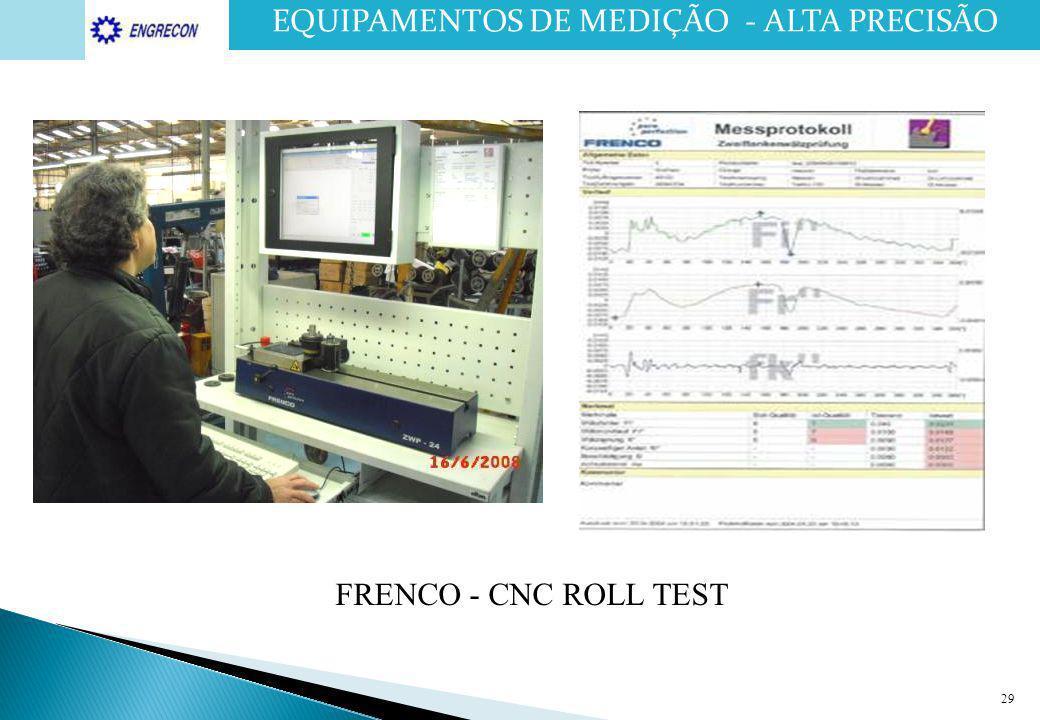 29 FRENCO - CNC ROLL TEST EQUIPAMENTOS DE MEDIÇÃO - ALTA PRECISÃO