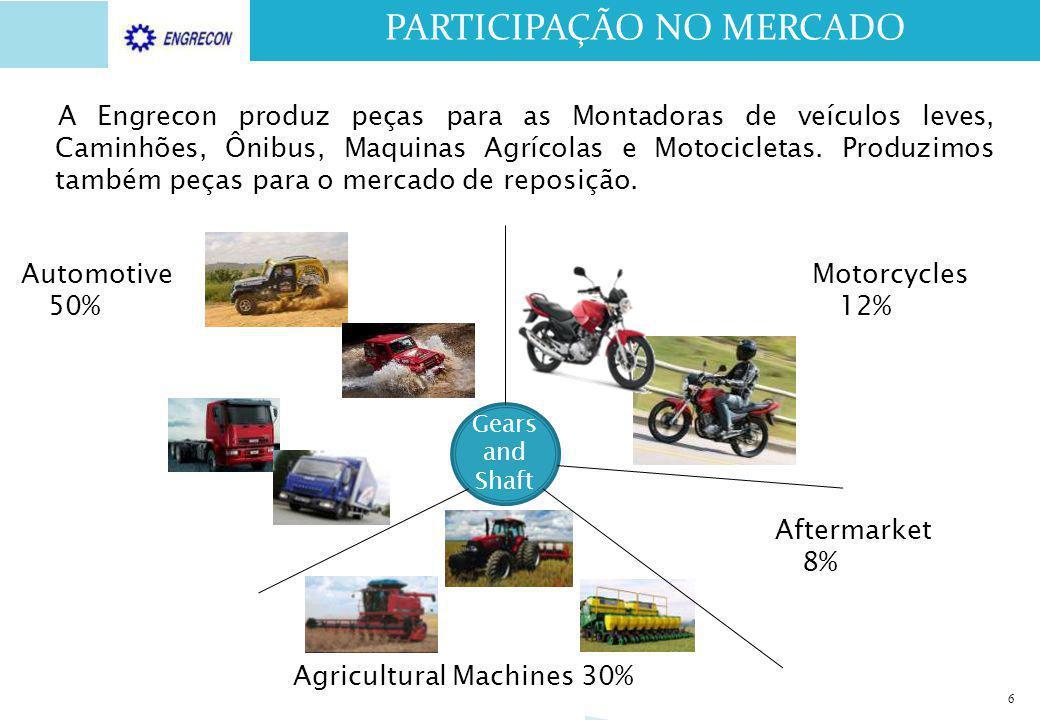 6 PARTICIPAÇÃO NO MERCADO A Engrecon produz peças para as Montadoras de veículos leves, Caminhões, Ônibus, Maquinas Agrícolas e Motocicletas. Produzim