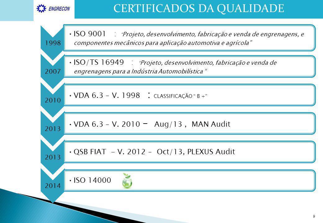 """9 CERTIFICADOS DA QUALIDADE 1998 ISO 9001 : """" Projeto, desenvolvimento, fabricação e venda de engrenagens, e componentes mecânicos para aplicação auto"""