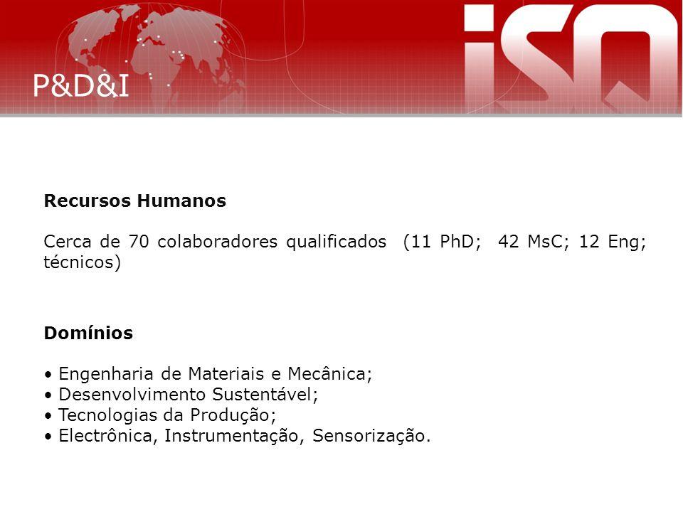 Recursos Humanos Cerca de 70 colaboradores qualificados (11 PhD; 42 MsC; 12 Eng; técnicos) Domínios Engenharia de Materiais e Mecânica; Desenvolviment