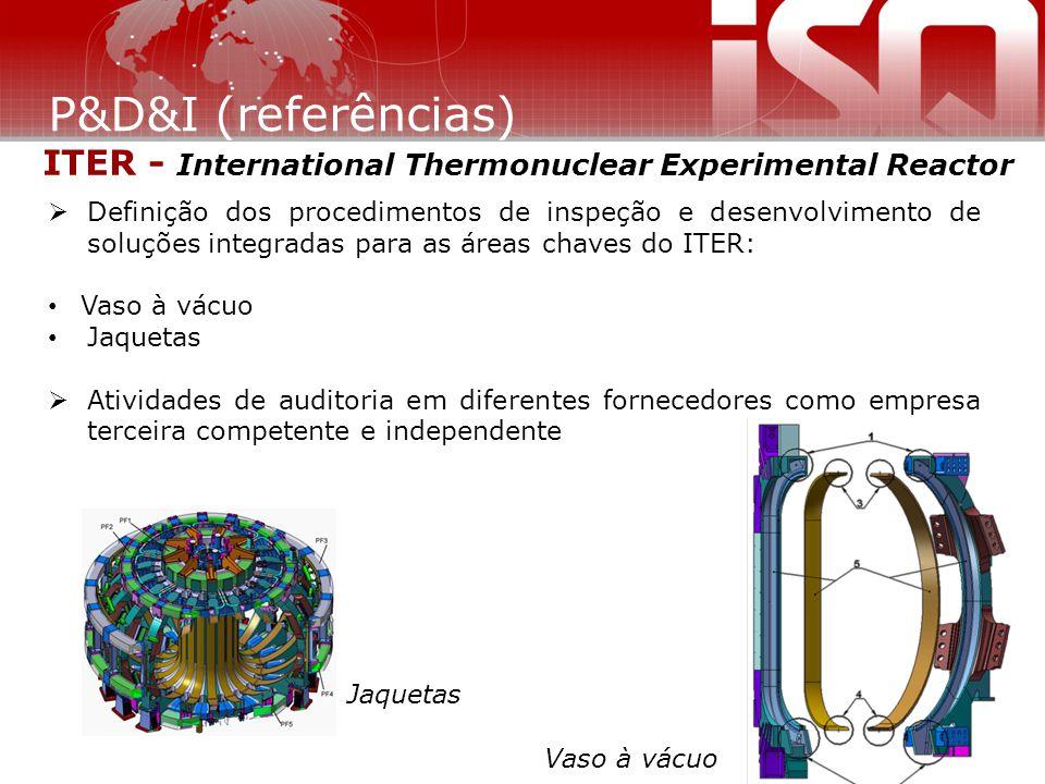 ITER - International Thermonuclear Experimental Reactor  Definição dos procedimentos de inspeção e desenvolvimento de soluções integradas para as áre