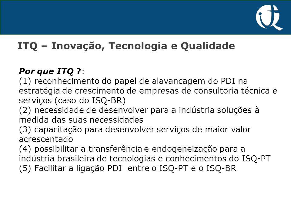 P&D&I ITQ – Inovação, Tecnologia e Qualidade Por que ITQ ?: (1) reconhecimento do papel de alavancagem do PDI na estratégia de crescimento de empresas