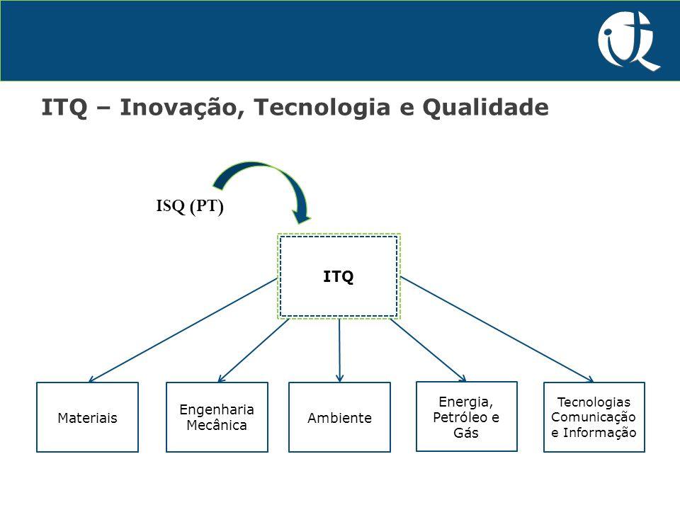 P&D&I Materiais Engenharia Mecânica Energia, Petróleo e Gás Ambiente Tecnologias Comunicação e Informação ITQ ISQ (PT) ITQ – Inovação, Tecnologia e Qu