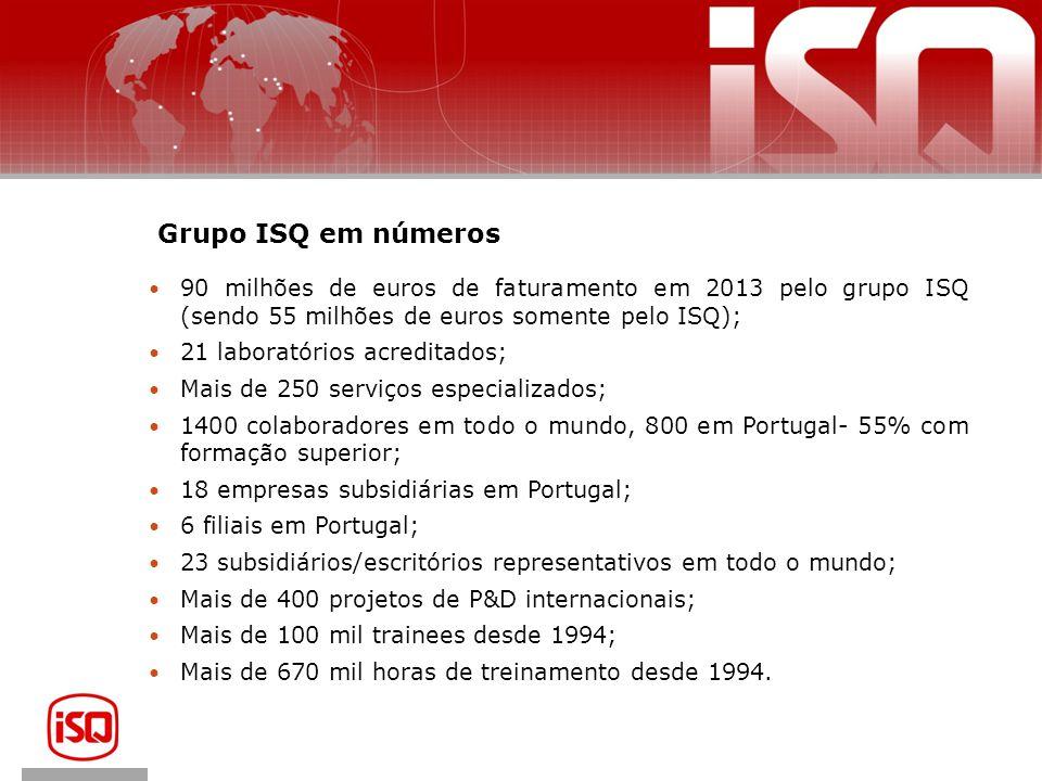 90 milhões de euros de faturamento em 2013 pelo grupo ISQ (sendo 55 milhões de euros somente pelo ISQ); 21 laboratórios acreditados; Mais de 250 servi