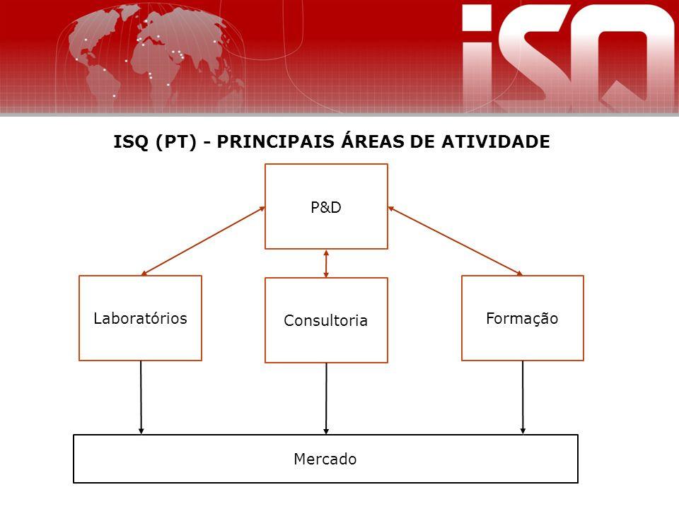 ISQ (PT) - PRINCIPAIS ÁREAS DE ATIVIDADE Laboratórios Consultoria Formação P&D Mercado