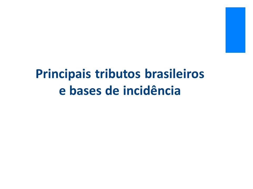 Principais tributos brasileiros Outros tributos (2012)