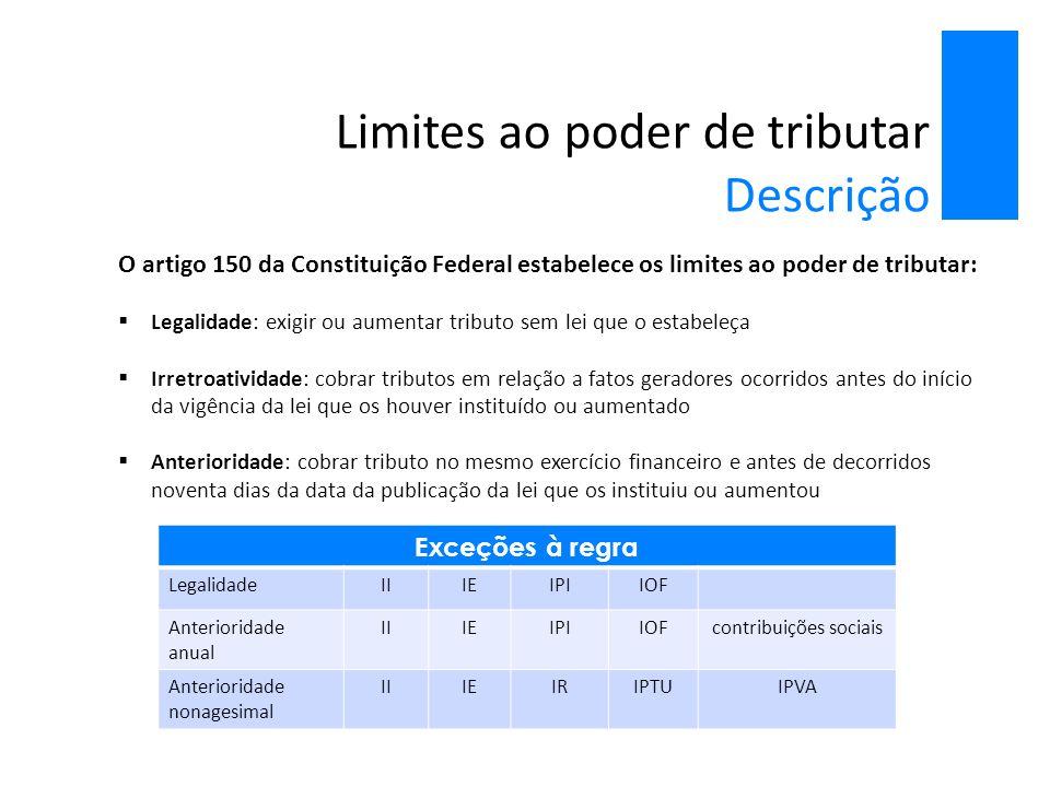 Limites ao poder de tributar Descrição O artigo 150 da Constituição Federal estabelece os limites ao poder de tributar:  Legalidade: exigir ou aument
