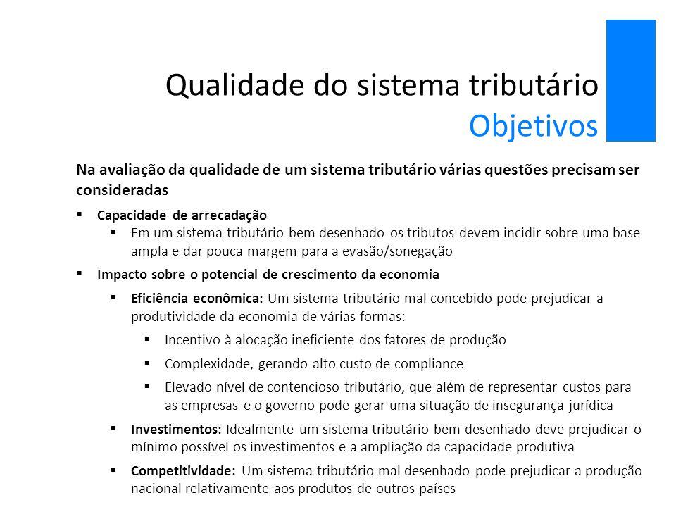 Qualidade do sistema tributário Objetivos Na avaliação da qualidade de um sistema tributário várias questões precisam ser consideradas  Capacidade de