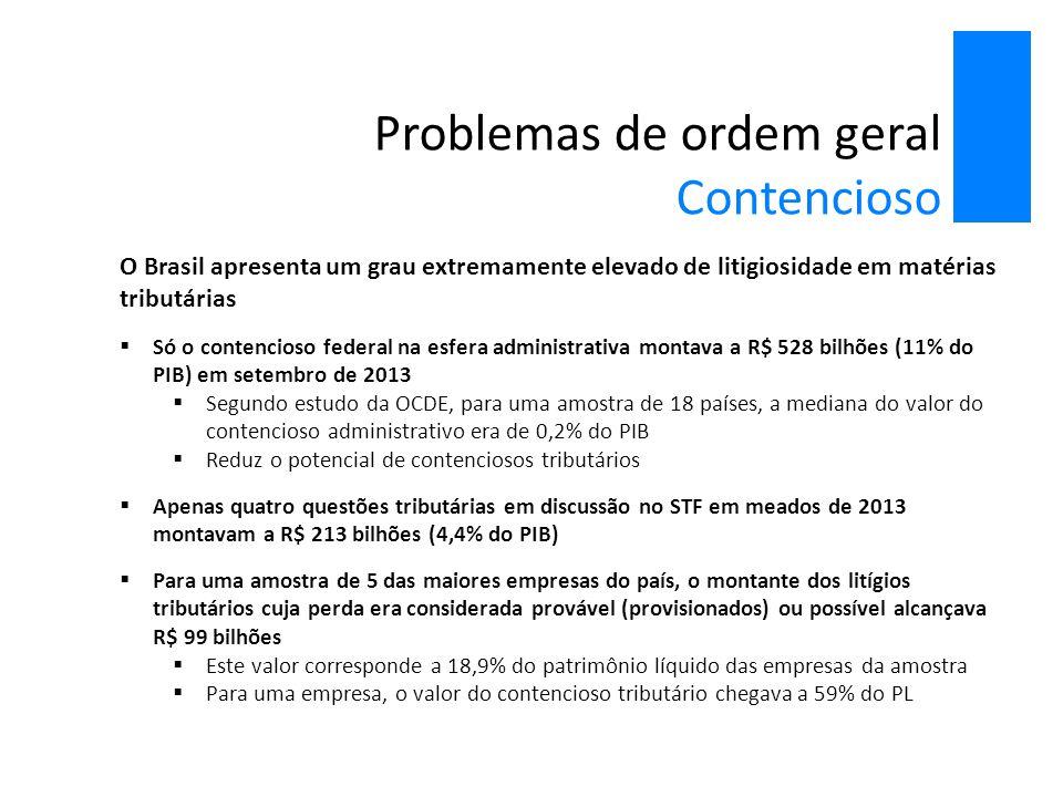 Problemas de ordem geral Contencioso O Brasil apresenta um grau extremamente elevado de litigiosidade em matérias tributárias  Só o contencioso feder