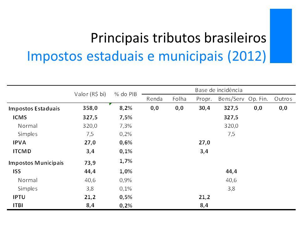 Seminário sobre o sistema tributário brasileiro 1.