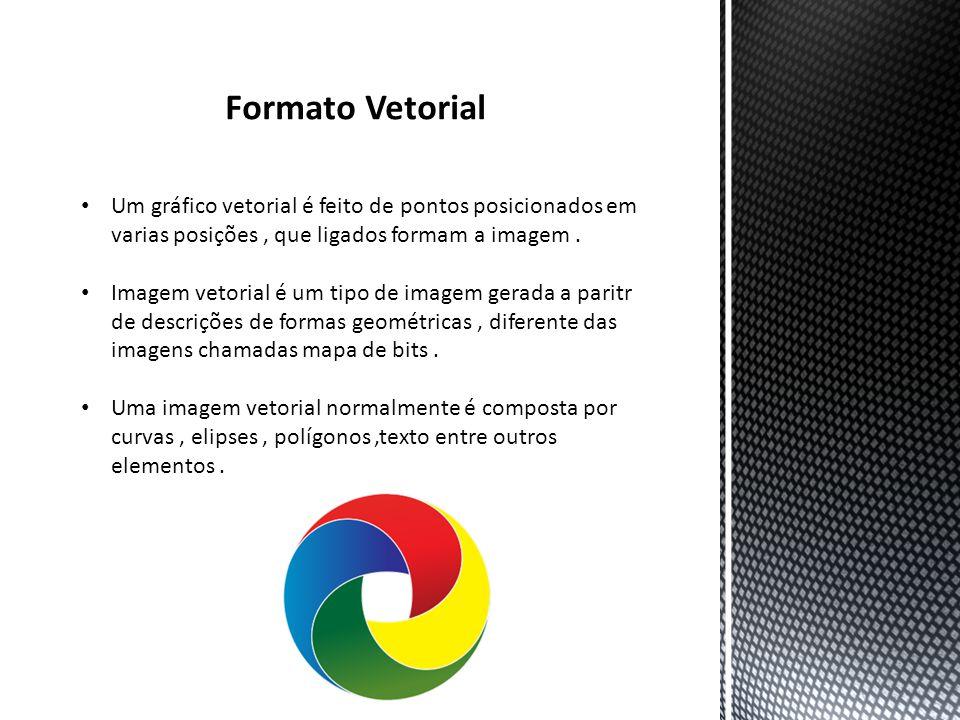 Formato Vetorial Um gráfico vetorial é feito de pontos posicionados em varias posições, que ligados formam a imagem.