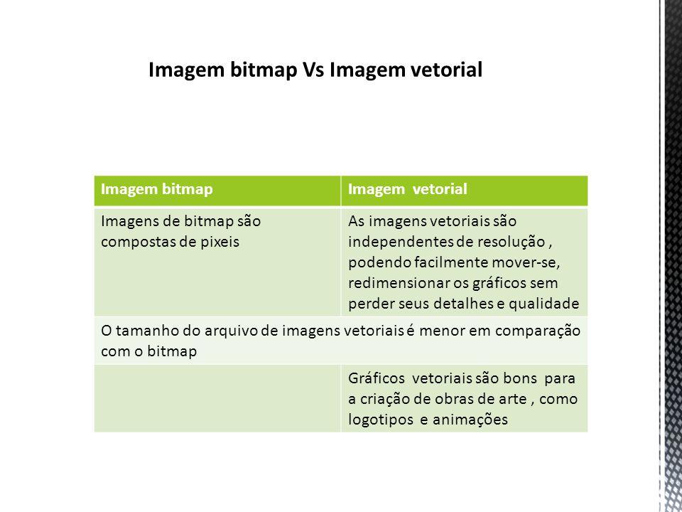 Imagem bitmap Vs Imagem vetorial Imagem bitmapImagem vetorial Imagens de bitmap são compostas de pixeis As imagens vetoriais são independentes de resolução, podendo facilmente mover-se, redimensionar os gráficos sem perder seus detalhes e qualidade O tamanho do arquivo de imagens vetoriais é menor em comparação com o bitmap Gráficos vetoriais são bons para a criação de obras de arte, como logotipos e animações