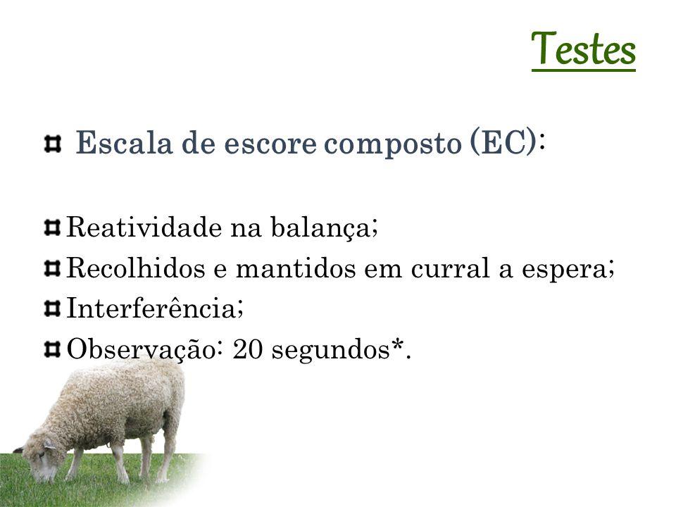 Escala de escore composto (EC): Reatividade na balança; Recolhidos e mantidos em curral a espera; Interferência; Observação: 20 segundos*. Testes