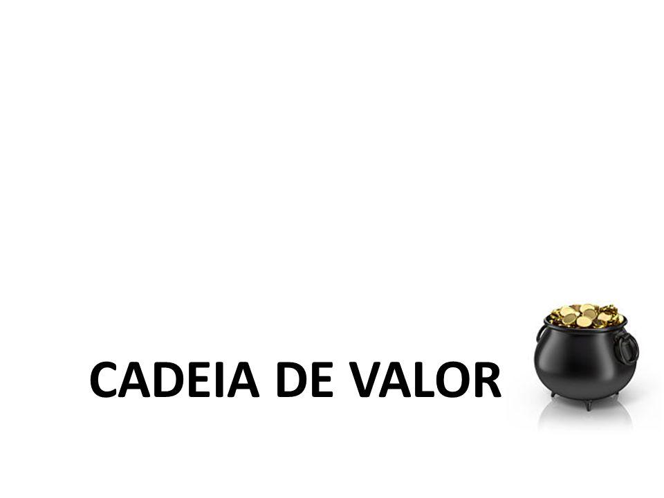 QUEM SOMOS... CADEIA DE VALOR
