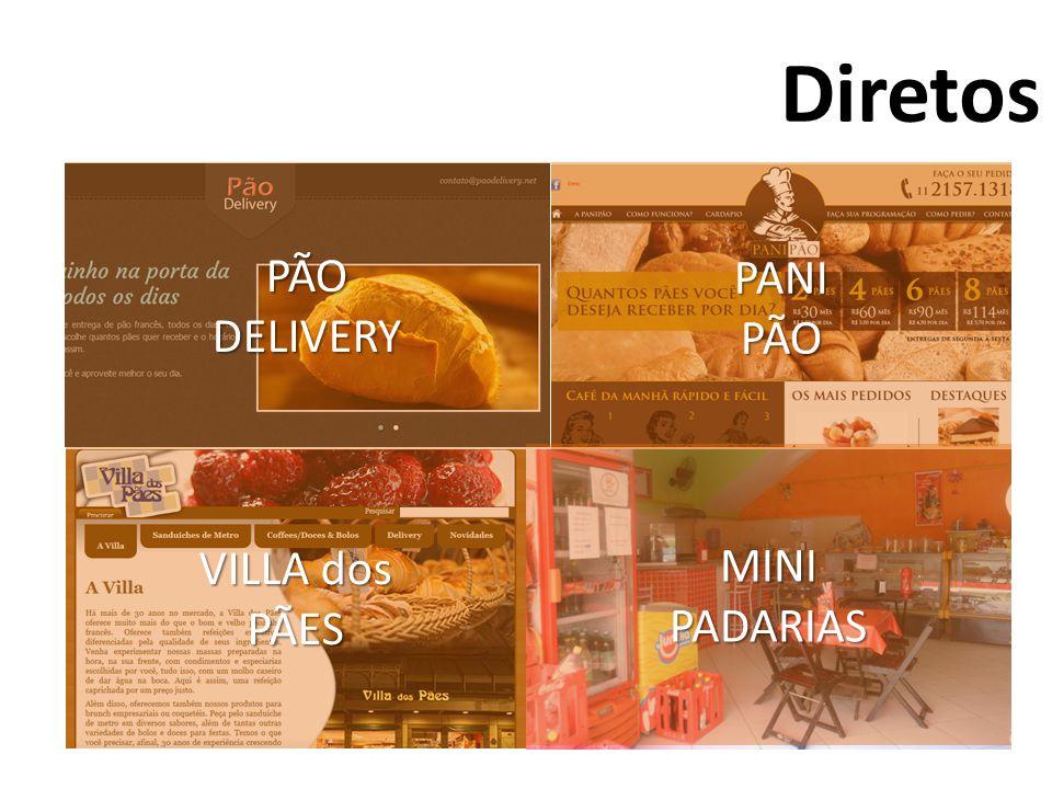 PÃODELIVERY PANIPÃO VILLA dos PÃES MINIPADARIAS Diretos