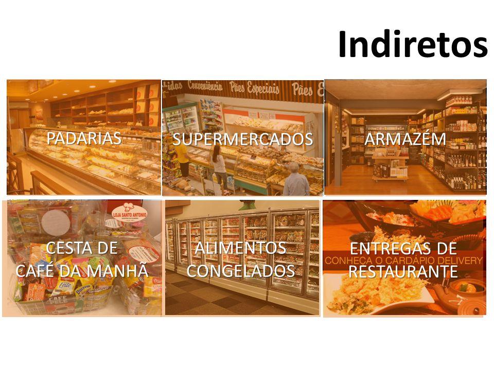 PADARIAS SUPERMERCADOS ARMAZÉM CESTA DE CAFÉ DA MANHÃ ALIMENTOSCONGELADOS ENTREGAS DE RESTAURANTE Indiretos