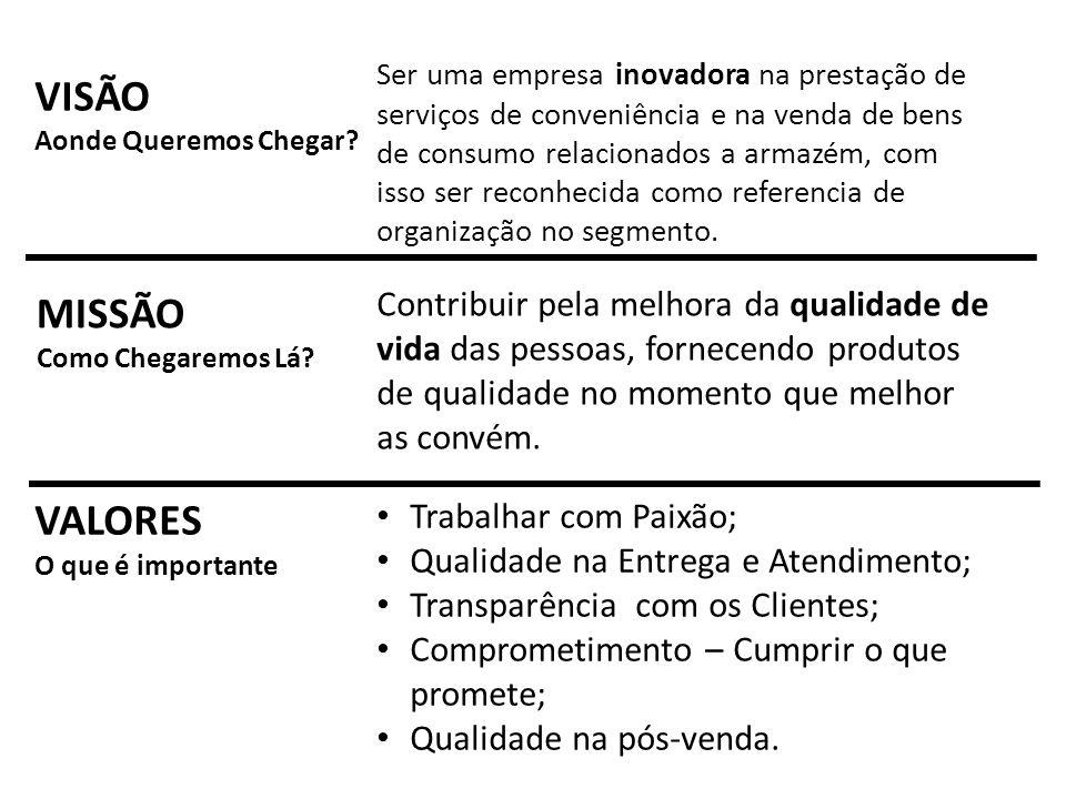 98% Consumidores no Brasil 99,9% Consumidores no Morumbi Panificados Fonte: ABIP, 2013 Fonte: Pesquisa Domiciliar