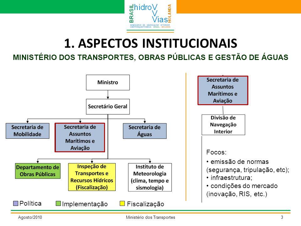 1. ASPECTOS INSTITUCIONAIS MINISTÉRIO DOS TRANSPORTES, OBRAS PÚBLICAS E GESTÃO DE ÁGUAS Agosto/2010Ministério dos Transportes3 Política ImplementaçãoF
