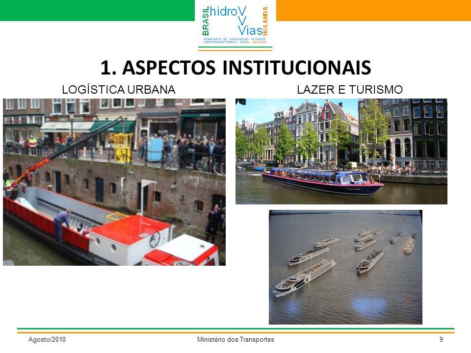 1. ASPECTOS INSTITUCIONAIS Agosto/2010Ministério dos Transportes9 LOGÍSTICA URBANALAZER E TURISMO