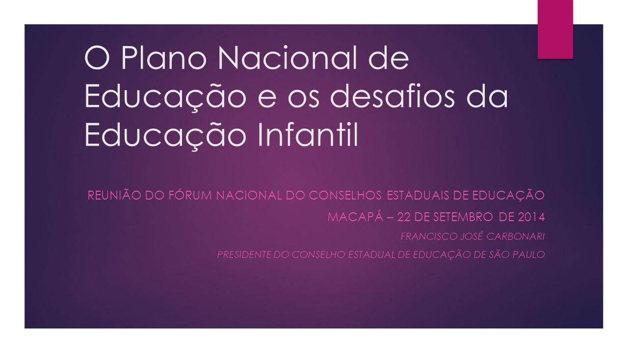 O Plano Nacional de Educação e os desafios da Educação Infantil REUNIÃO DO FÓRUM NACIONAL DO CONSELHOS ESTADUAIS DE EDUCAÇÃO MACAPÁ – 22 DE SETEMBRO D