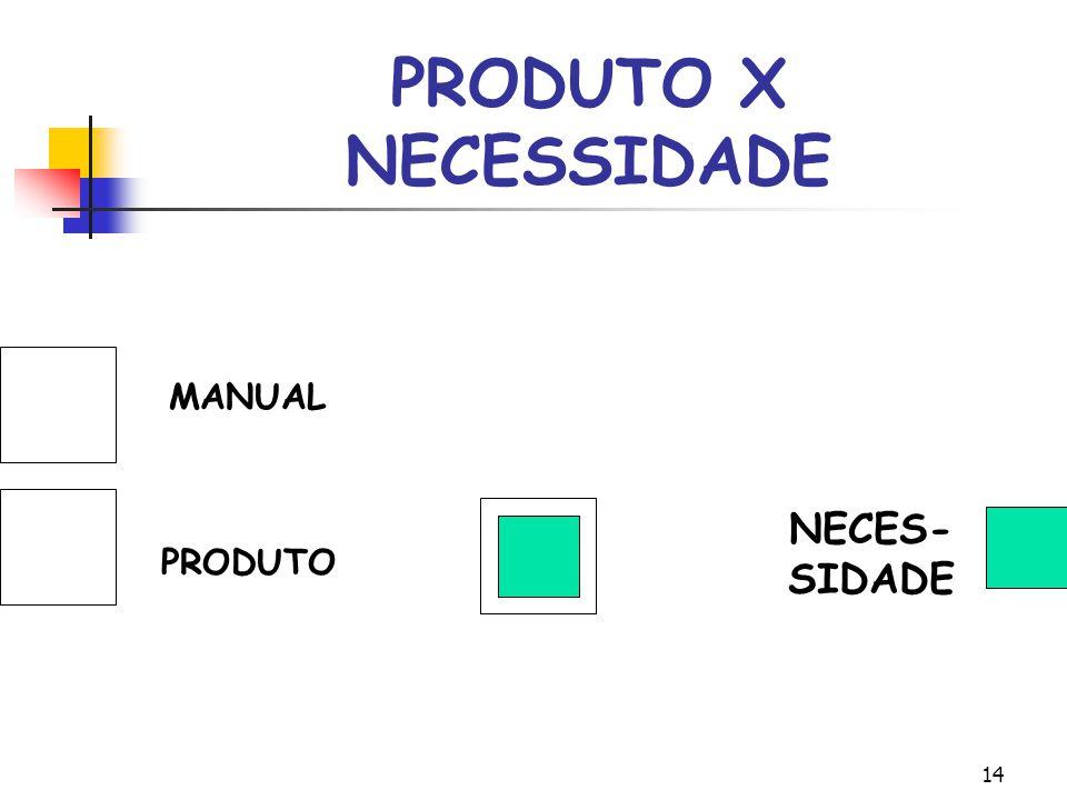 13 GARANTIA DA QUALIDADE Deming, Ishikawa, Teboul. atender as a eficiência necessidades não garante dos clientes a eficácia pesquisa de mercado