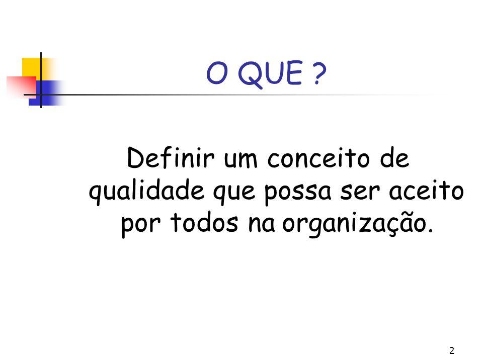2 O QUE ? Definir um conceito de qualidade que possa ser aceito por todos na organização.